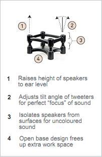 IsoAcoustic Features KMR